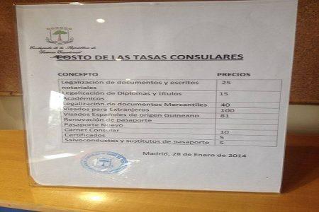 Listado de tasas consultares de Guinea Ecuatorial en el Reino de España