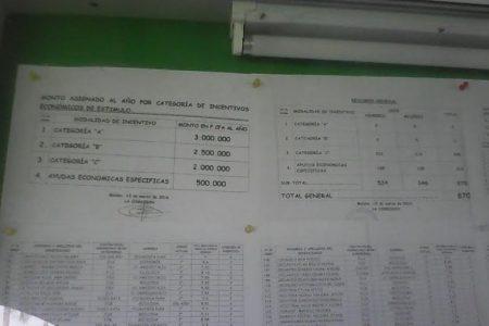Un total de 870 estudiantes de la UNGE llevan 6 meses sin cobrar sus incentivos