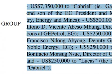 SMB Offshore: Los miembros del Gobierno que recibieron sobornos de SMB Offshore