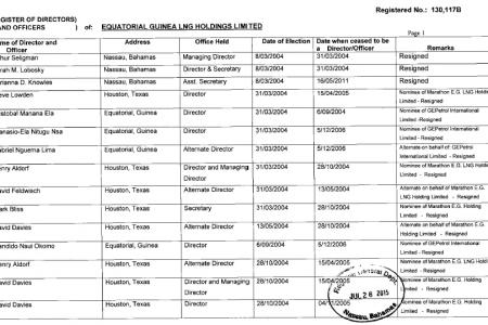 Los comisionistas del Gobierno de Obiang que figuran en los papeles de Bahamas desde 2004