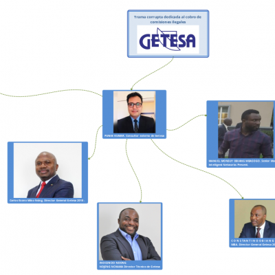 La Sudafricana Telesense denuncia a los cabecillas de la trama Getesa